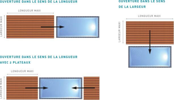 Etude personnalis e en 48h terrasse mobile alkira for Piscine plancher mobile